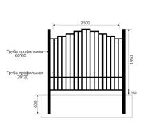 Забор из профильной трубы Арт. тп-3