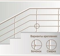 Перила из нержавеющей стали НП-10 от 2998 руб.