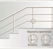 Перила из нержавеющей стали НП-1 от 2 650 руб.