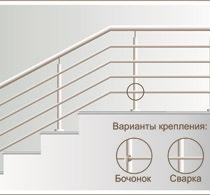 Перила из нержавеющей стали  НП-11 от 3250 руб.