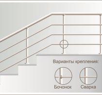 Перила из нержавеющей стали  НП-2 от 2750 руб.