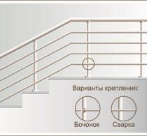 Перила из нержавеющей стали НП-3 от 3150 руб.